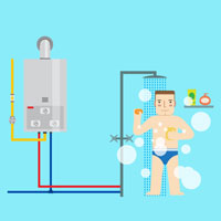 Water heater shower